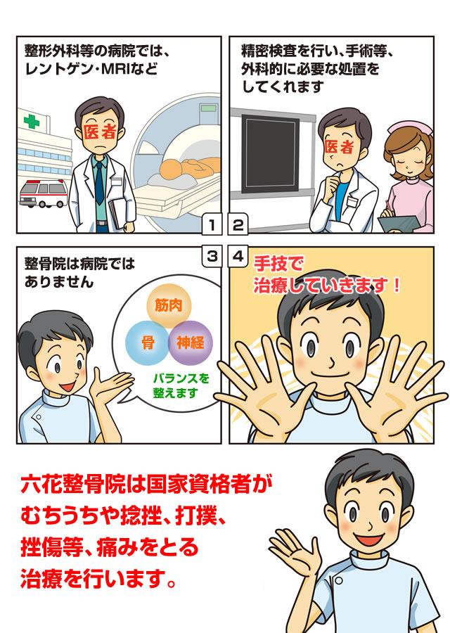 四コママンガ:交通事故専門治療